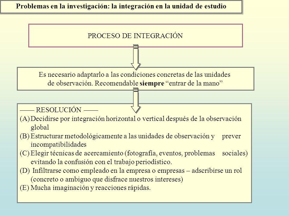 Problemas en la investigación: la integración en la unidad de estudio