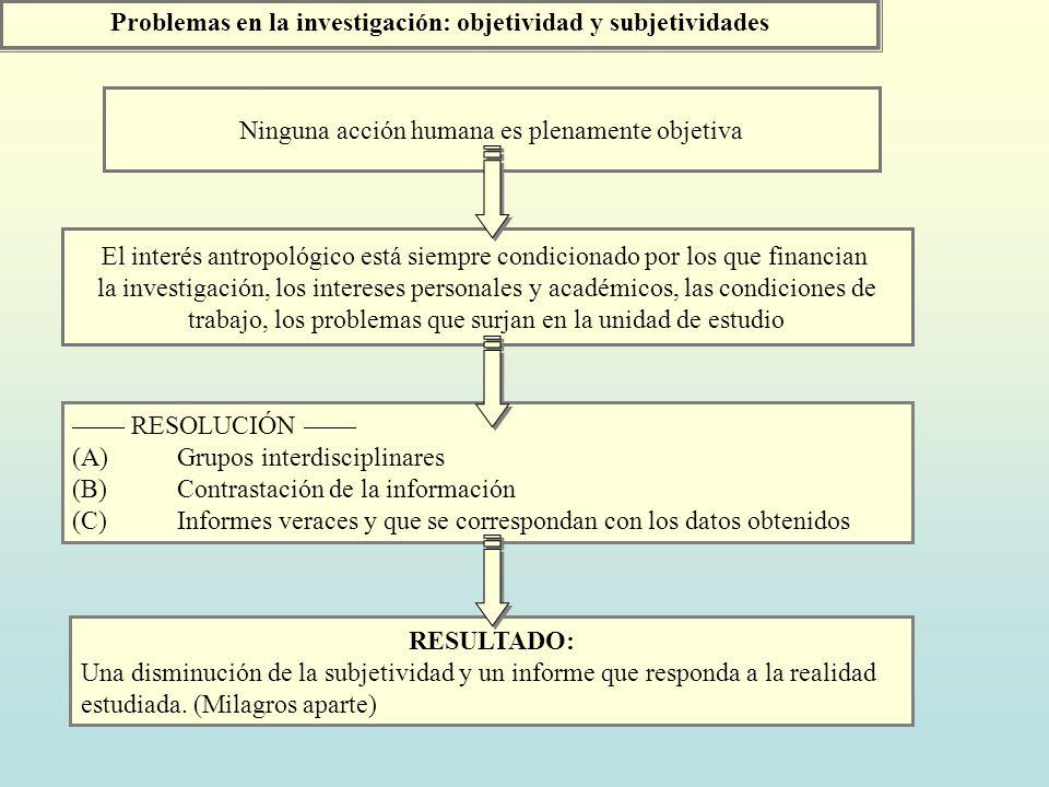 Problemas en la investigación: objetividad y subjetividades