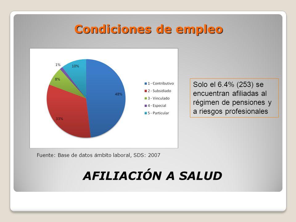 Condiciones de empleo AFILIACIÓN A SALUD