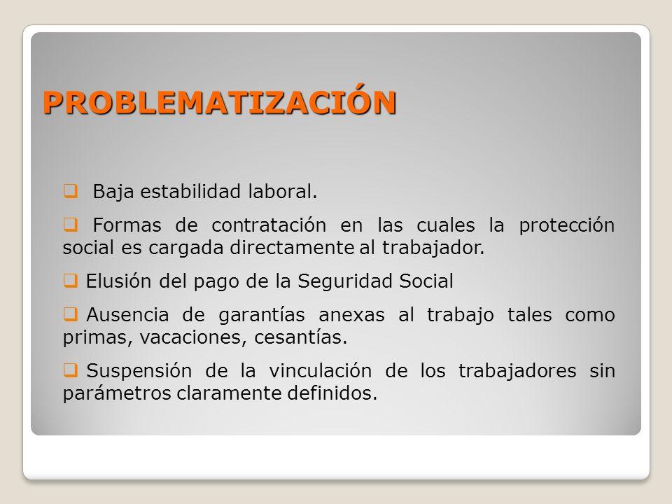 PROBLEMATIZACIÓN Baja estabilidad laboral.