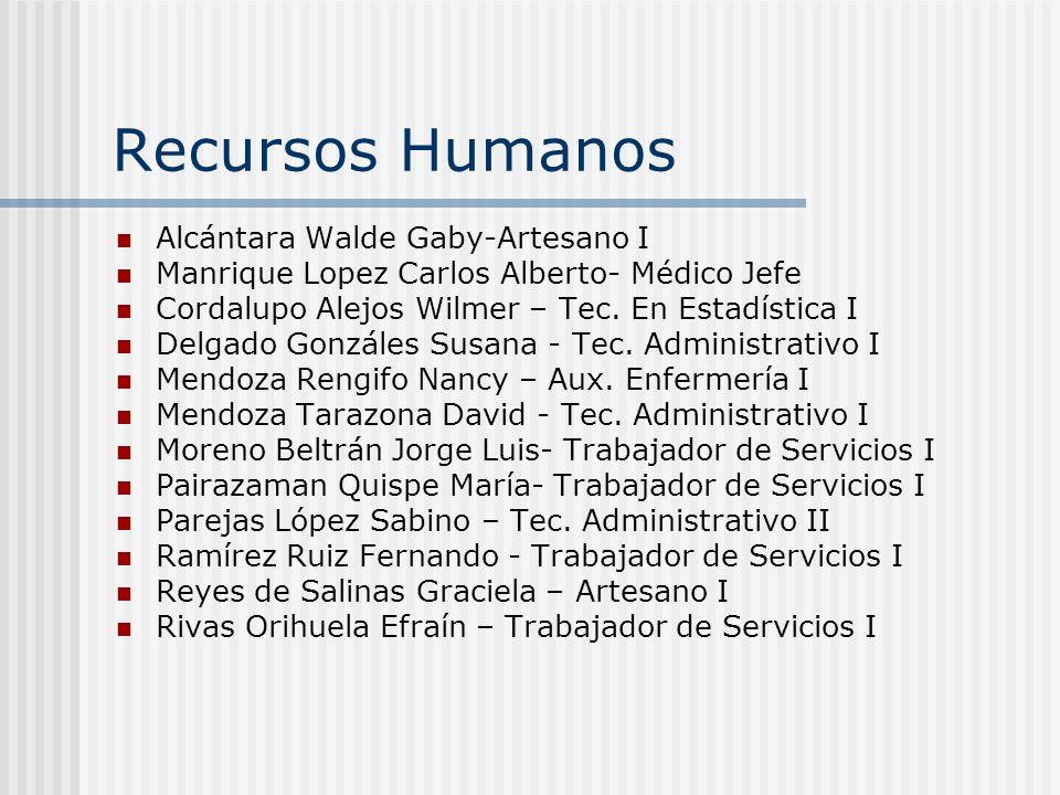 Recursos Humanos Alcántara Walde Gaby-Artesano I