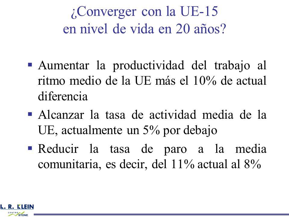 ¿Converger con la UE-15 en nivel de vida en 20 años