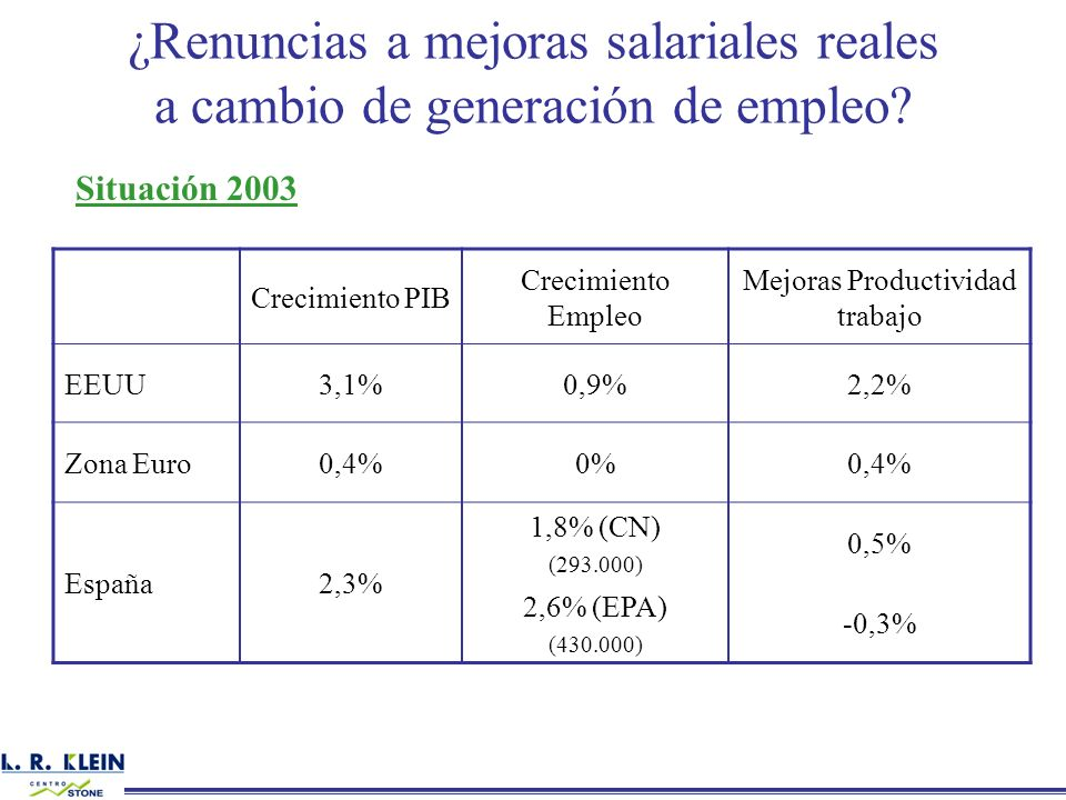 ¿Renuncias a mejoras salariales reales
