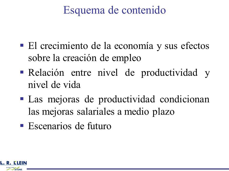 Esquema de contenido El crecimiento de la economía y sus efectos sobre la creación de empleo. Relación entre nivel de productividad y nivel de vida.