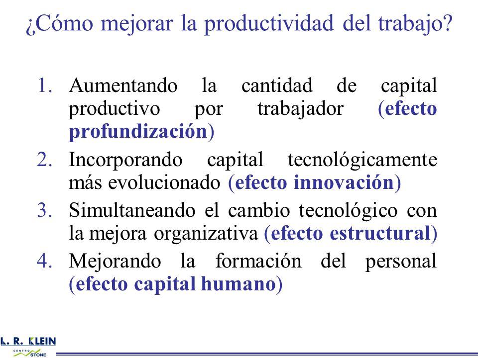 ¿Cómo mejorar la productividad del trabajo