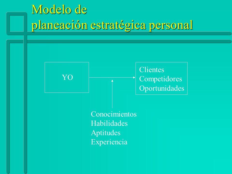 Modelo de planeación estratégica personal