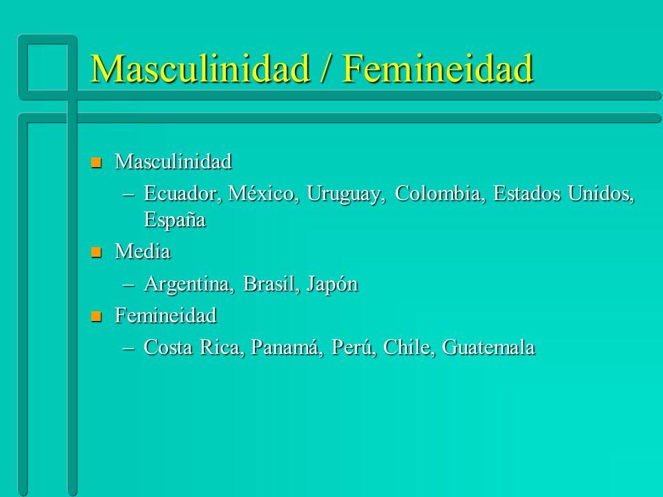 Masculinidad / Femineidad