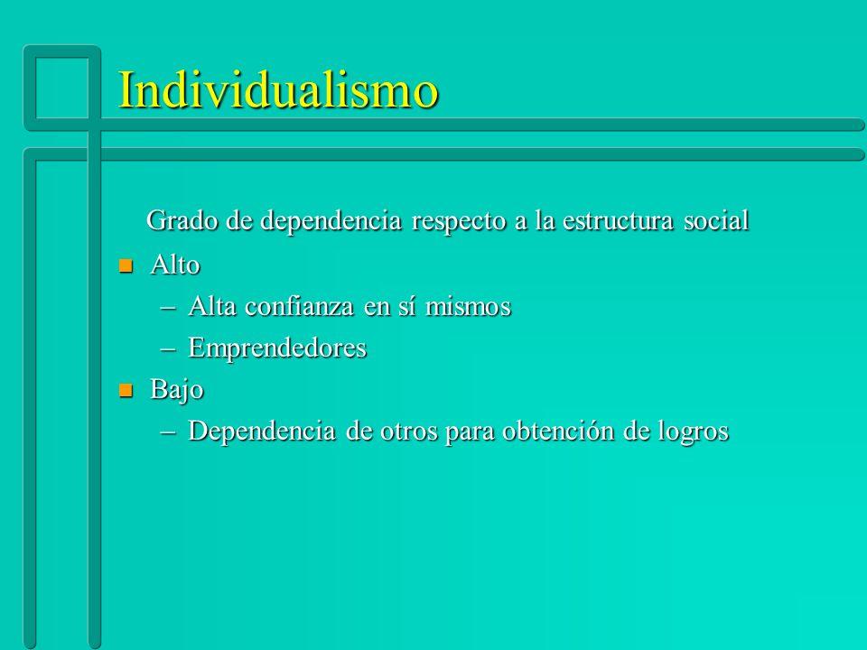 Individualismo Grado de dependencia respecto a la estructura social