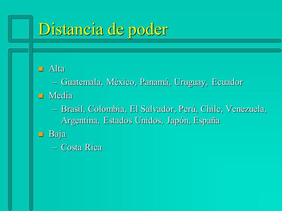 Distancia de poder Alta Guatemala, México, Panamá, Uruguay, Ecuador