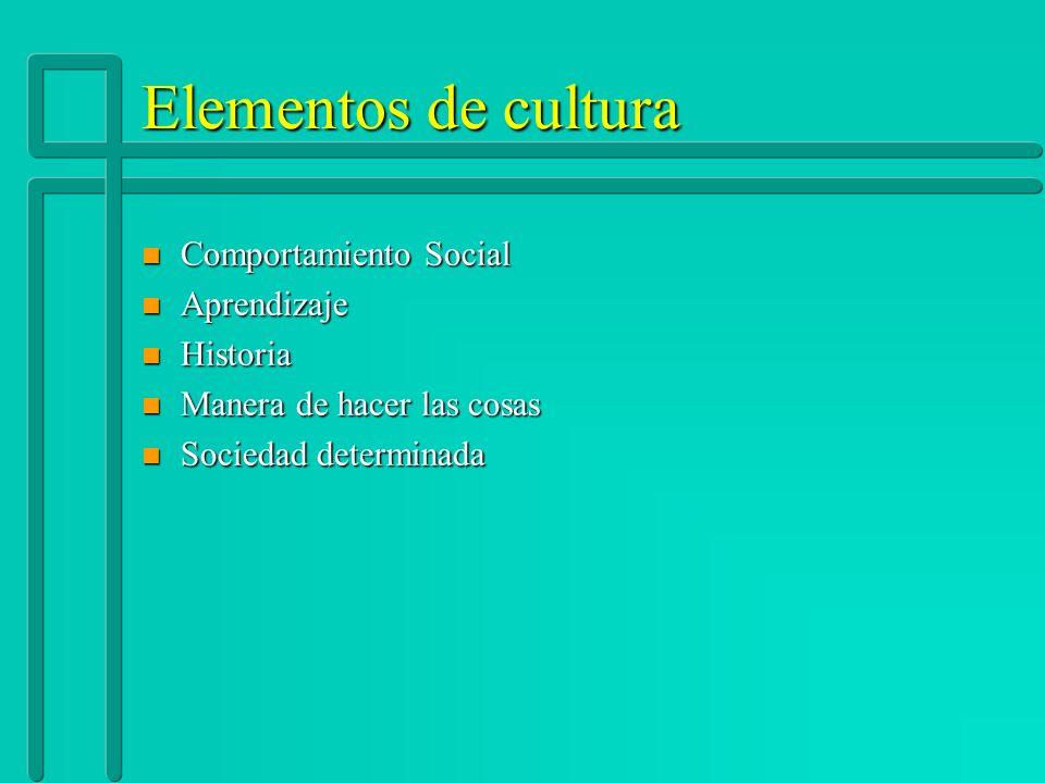 Elementos de cultura Comportamiento Social Aprendizaje Historia