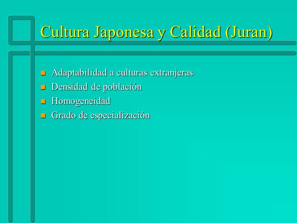 Cultura Japonesa y Calidad (Juran)