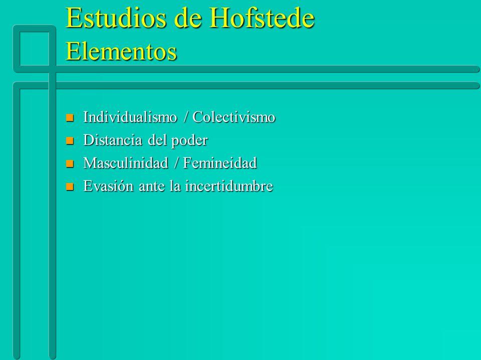 Estudios de Hofstede Elementos