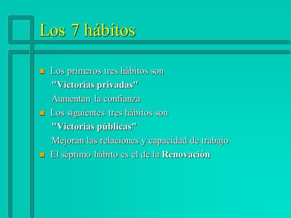 Los 7 hábitos Los primeros tres hábitos son Victorias privadas