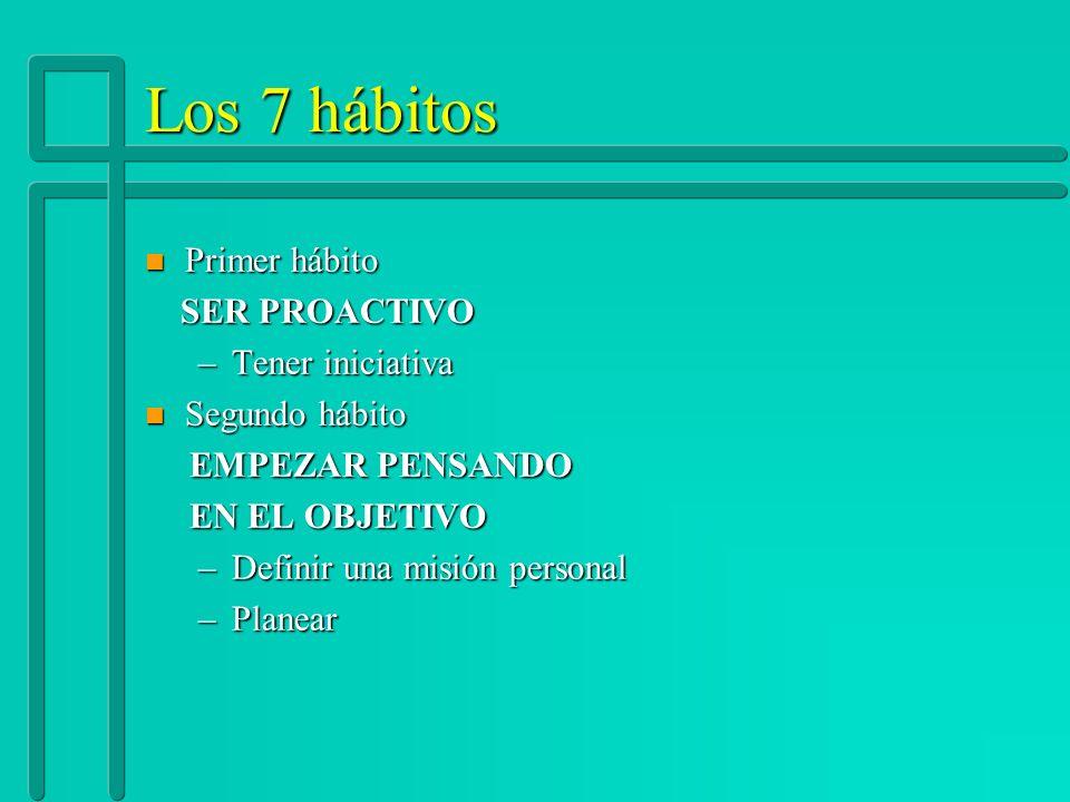 Los 7 hábitos Primer hábito SER PROACTIVO Tener iniciativa