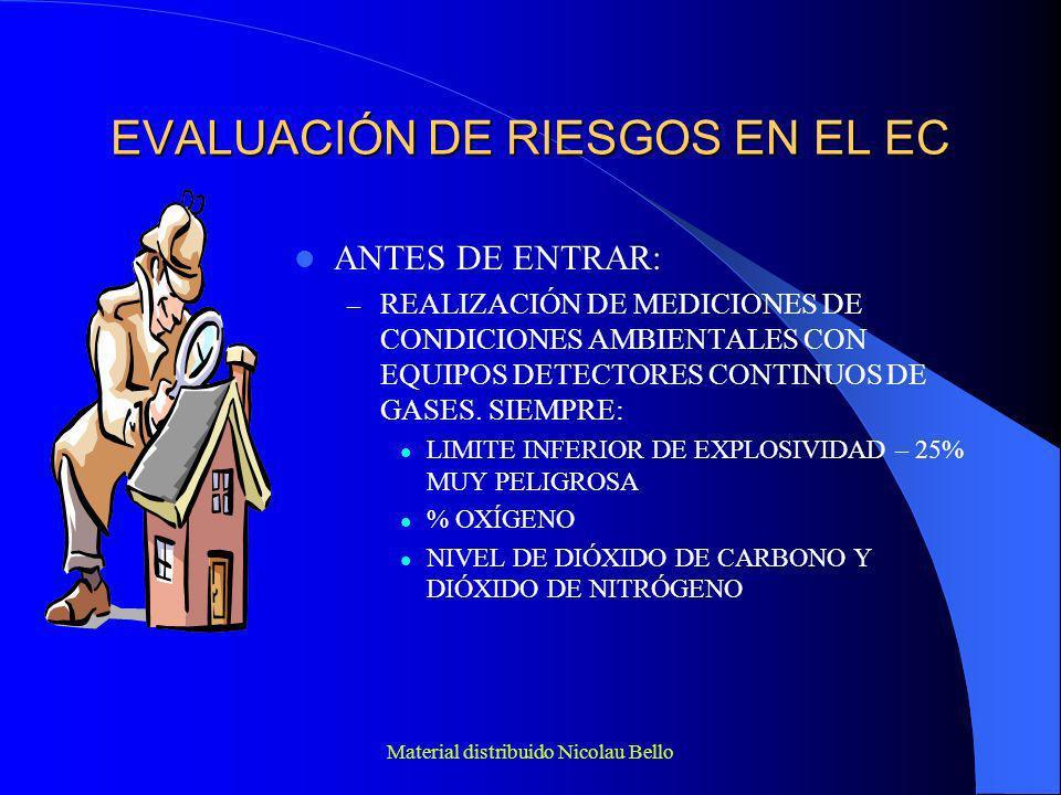 EVALUACIÓN DE RIESGOS EN EL EC