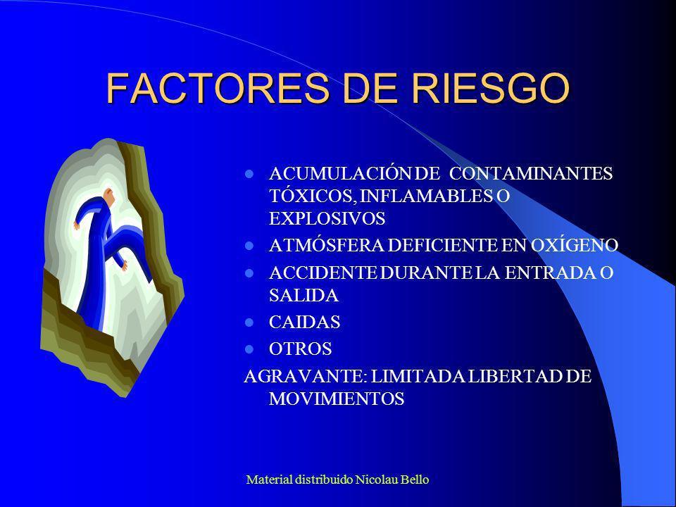 Material distribuido Nicolau Bello
