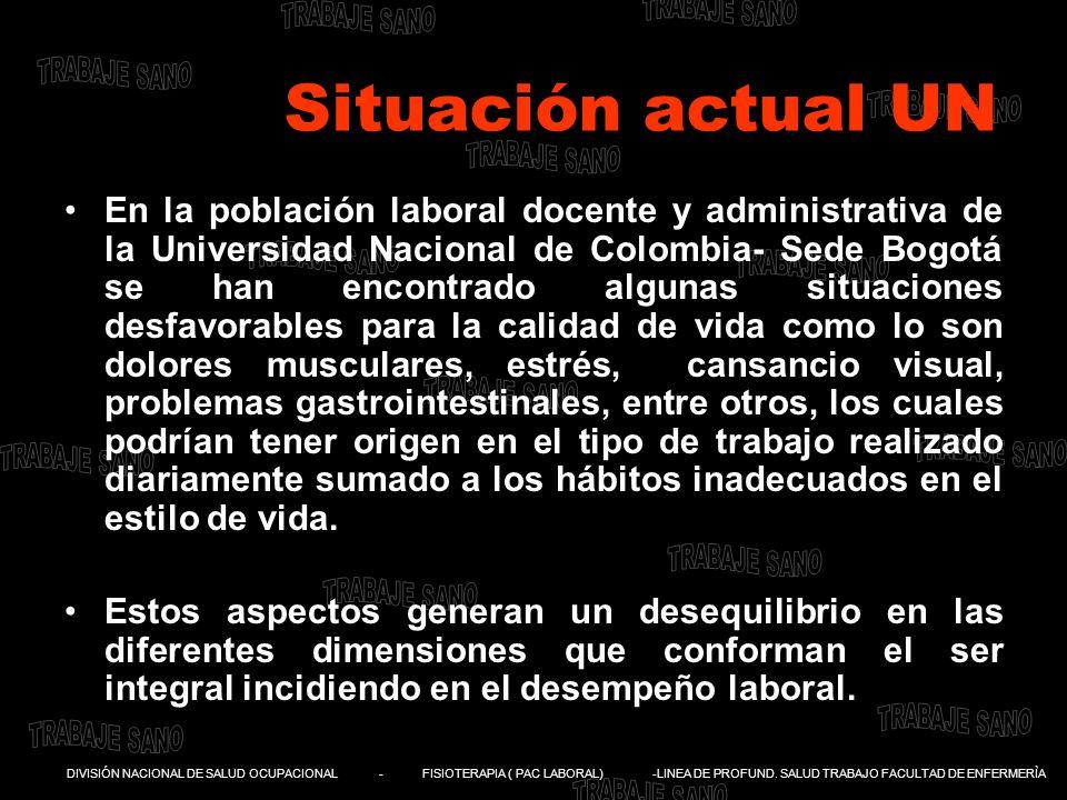 Situación actual UN