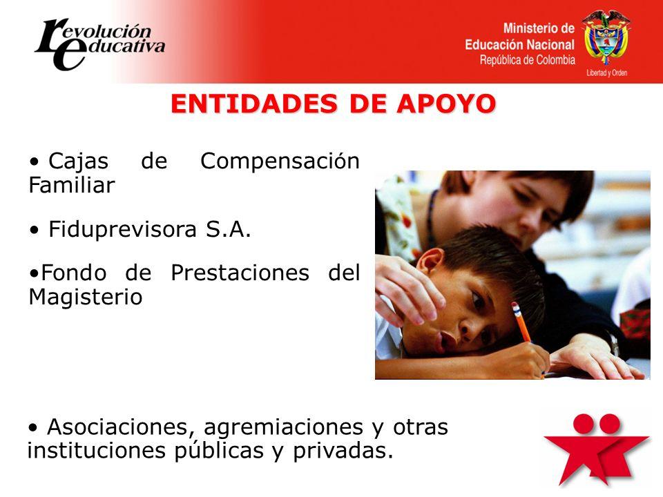 ENTIDADES DE APOYO Cajas de Compensación Familiar Fiduprevisora S.A.