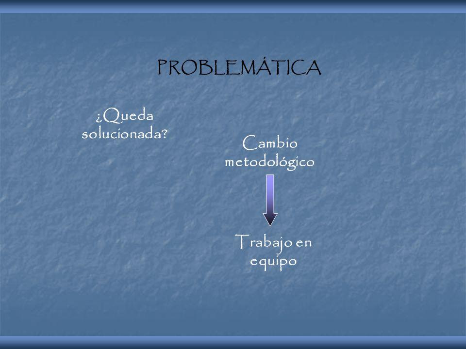 PROBLEMÁTICA ¿Queda solucionada Cambio metodológico Trabajo en equipo