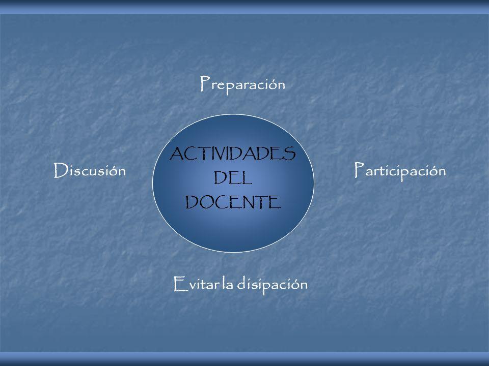Preparación Discusión Participación Evitar la disipación ACTIVIDADES