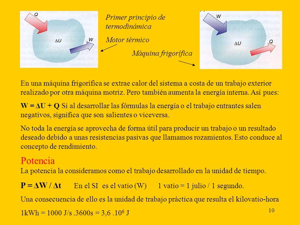 Primer principio de termodinámica