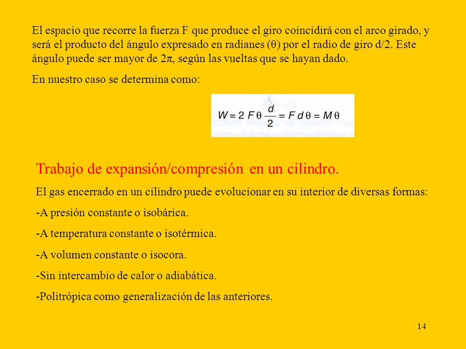Trabajo de expansión/compresión en un cilindro.