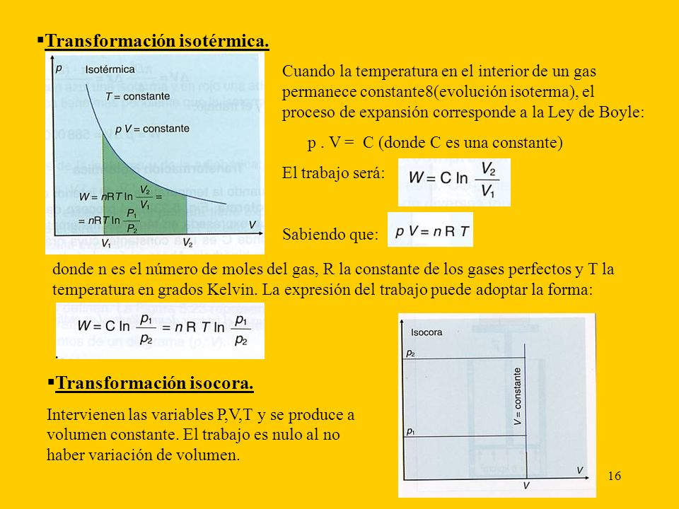 Transformación isotérmica.