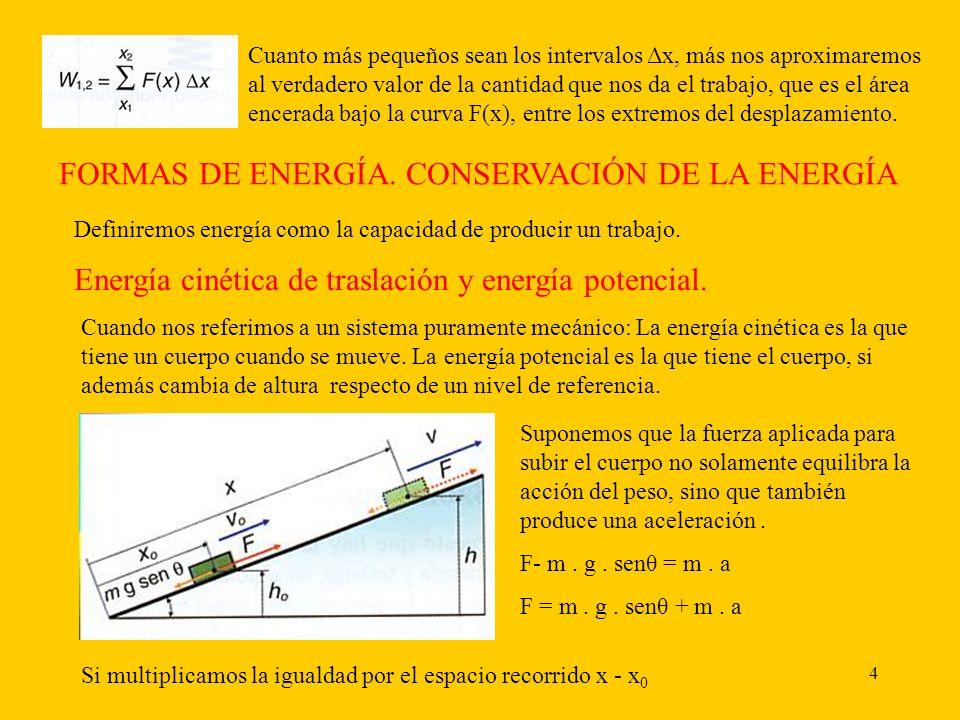 FORMAS DE ENERGÍA. CONSERVACIÓN DE LA ENERGÍA