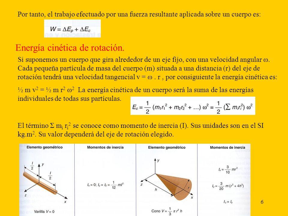 Energía cinética de rotación.
