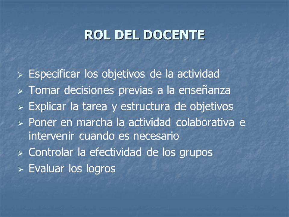 ROL DEL DOCENTE Especificar los objetivos de la actividad