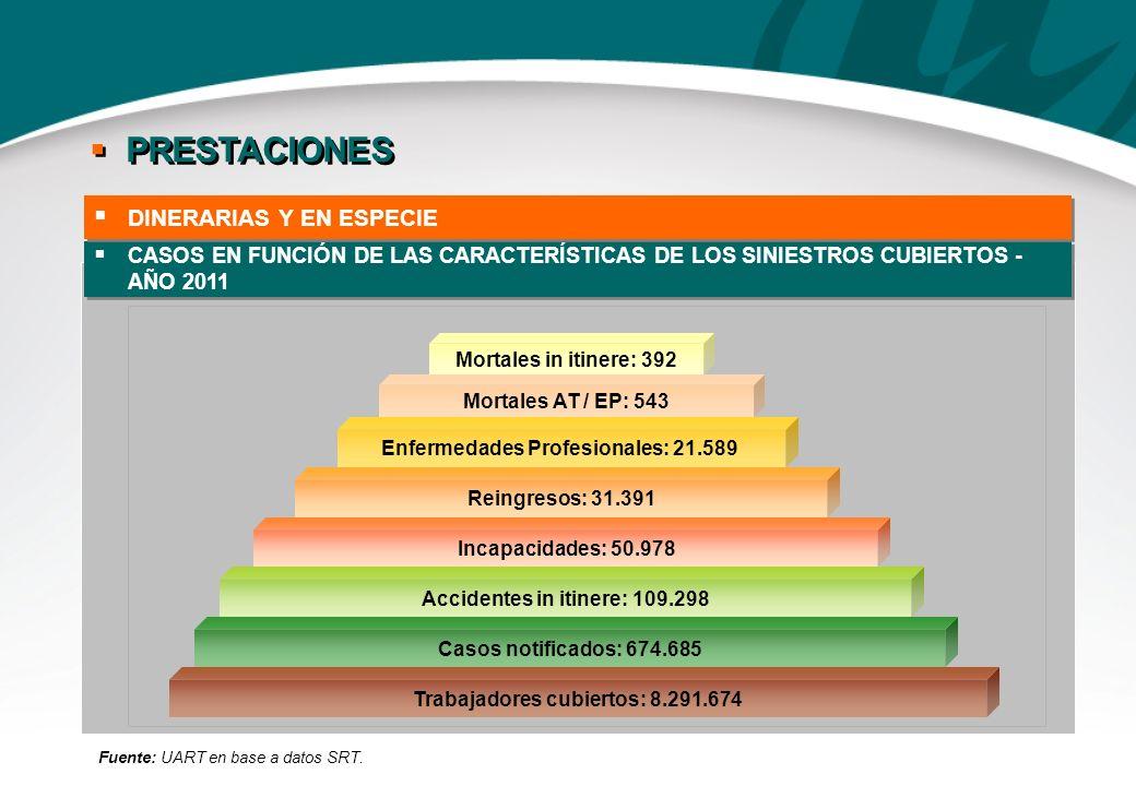 PRESTACIONES DINERARIAS Y EN ESPECIE