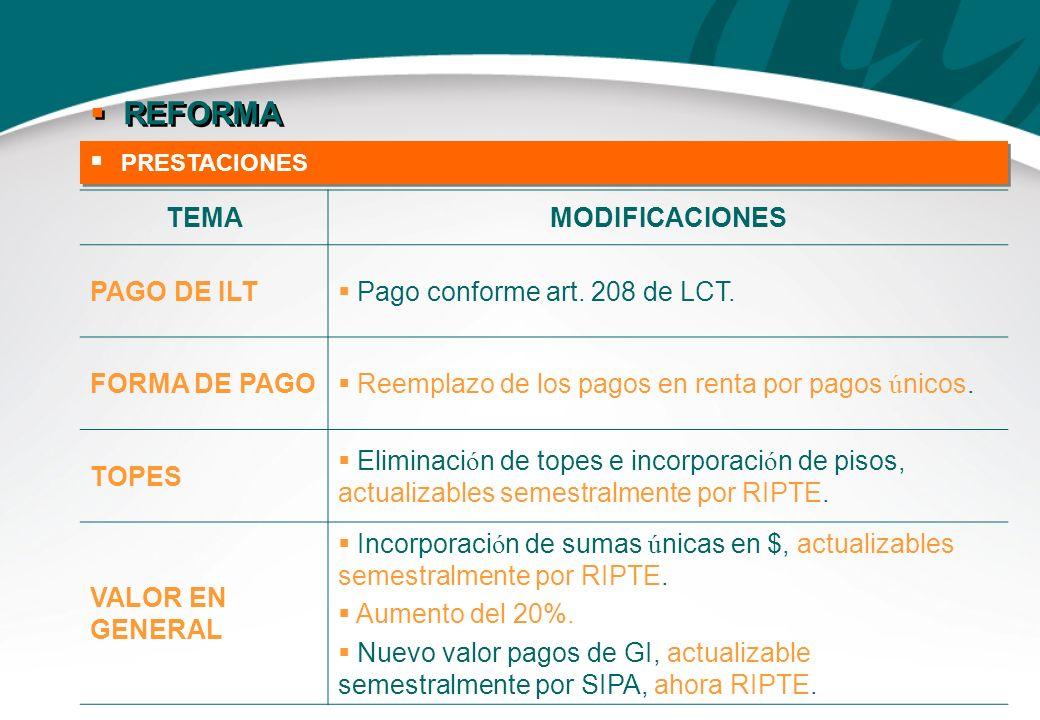 REFORMA TEMA MODIFICACIONES PAGO DE ILT Pago conforme art. 208 de LCT.