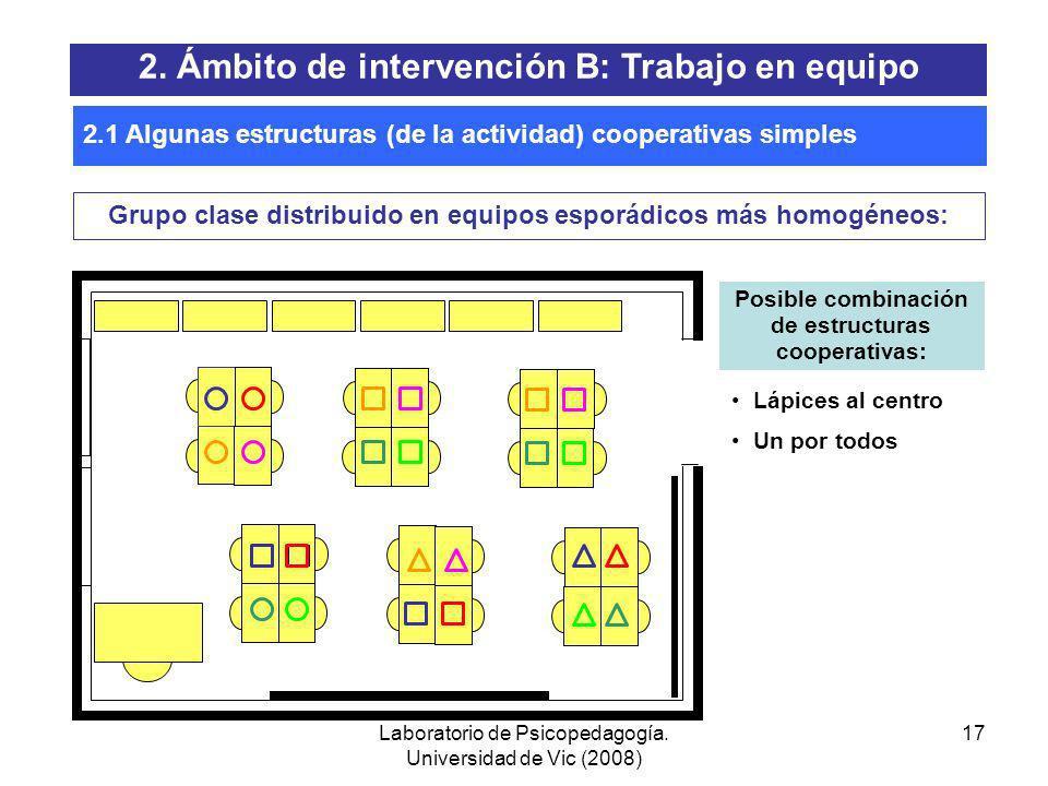 2. Ámbito de intervención B: Trabajo en equipo