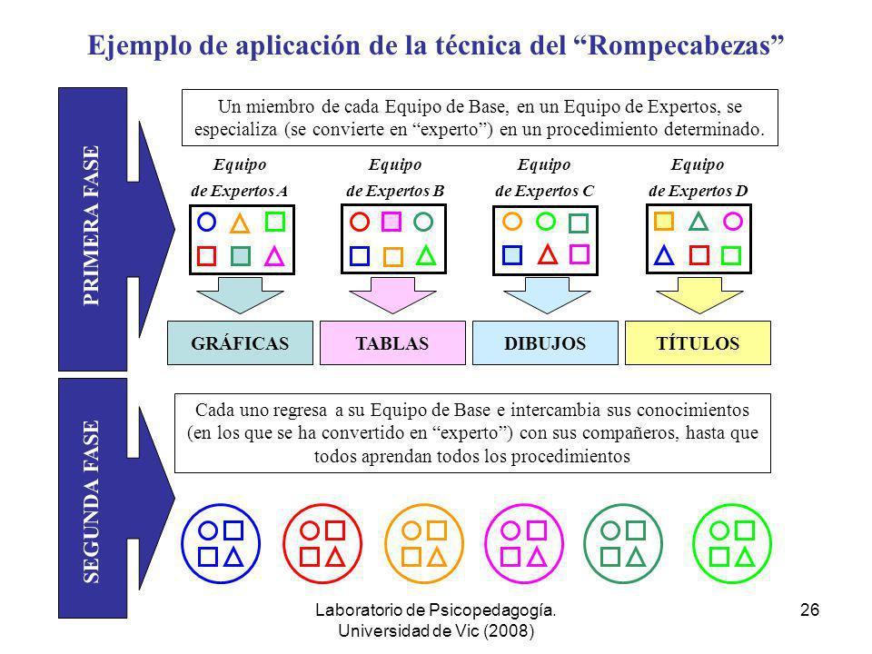 Ejemplo de aplicación de la técnica del Rompecabezas