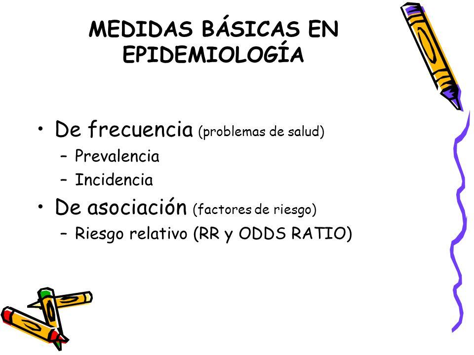 MEDIDAS BÁSICAS EN EPIDEMIOLOGÍA