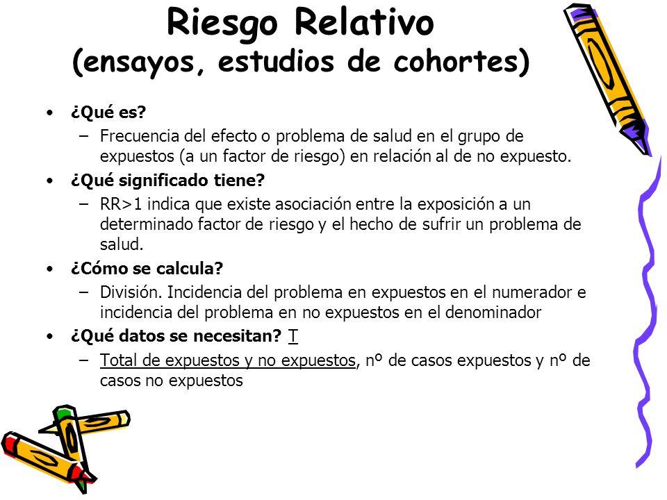 Riesgo Relativo (ensayos, estudios de cohortes)