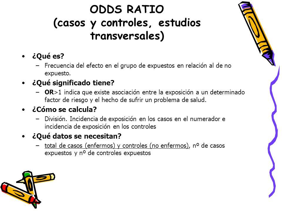 ODDS RATIO (casos y controles, estudios transversales)