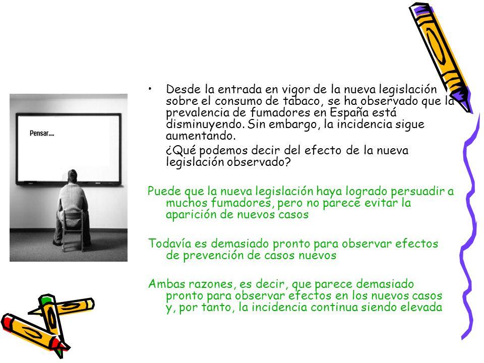 Desde la entrada en vigor de la nueva legislación sobre el consumo de tabaco, se ha observado que la prevalencia de fumadores en España está disminuyendo. Sin embargo, la incidencia sigue aumentando.