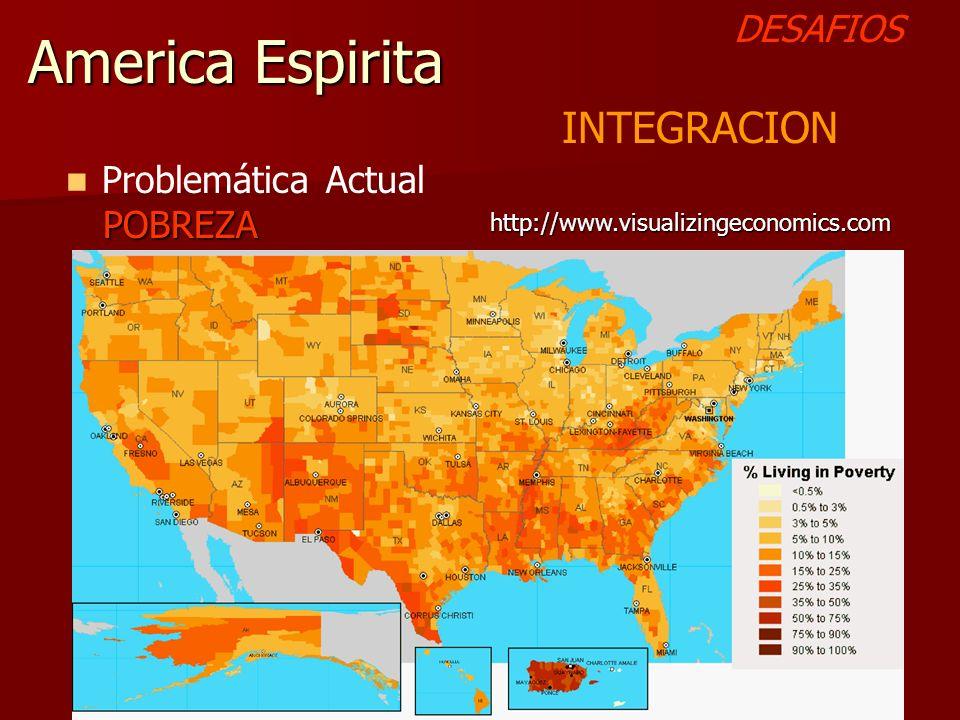 America Espirita INTEGRACION DESAFIOS Problemática Actual POBREZA