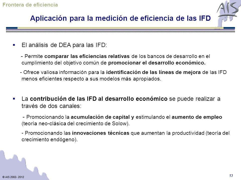 Aplicación para la medición de eficiencia de las IFD
