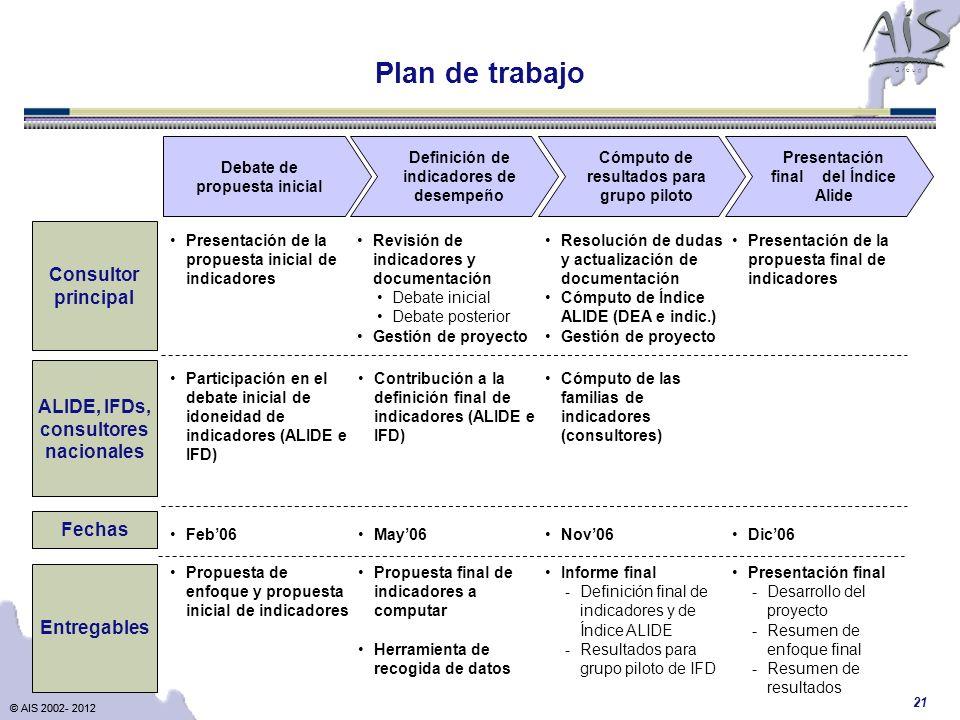 Plan de trabajo Consultor principal