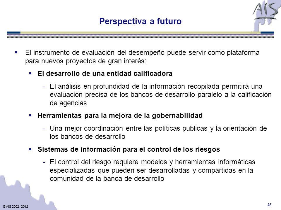 Perspectiva a futuro El instrumento de evaluación del desempeño puede servir como plataforma para nuevos proyectos de gran interés: