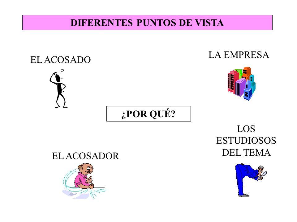 DIFERENTES PUNTOS DE VISTA