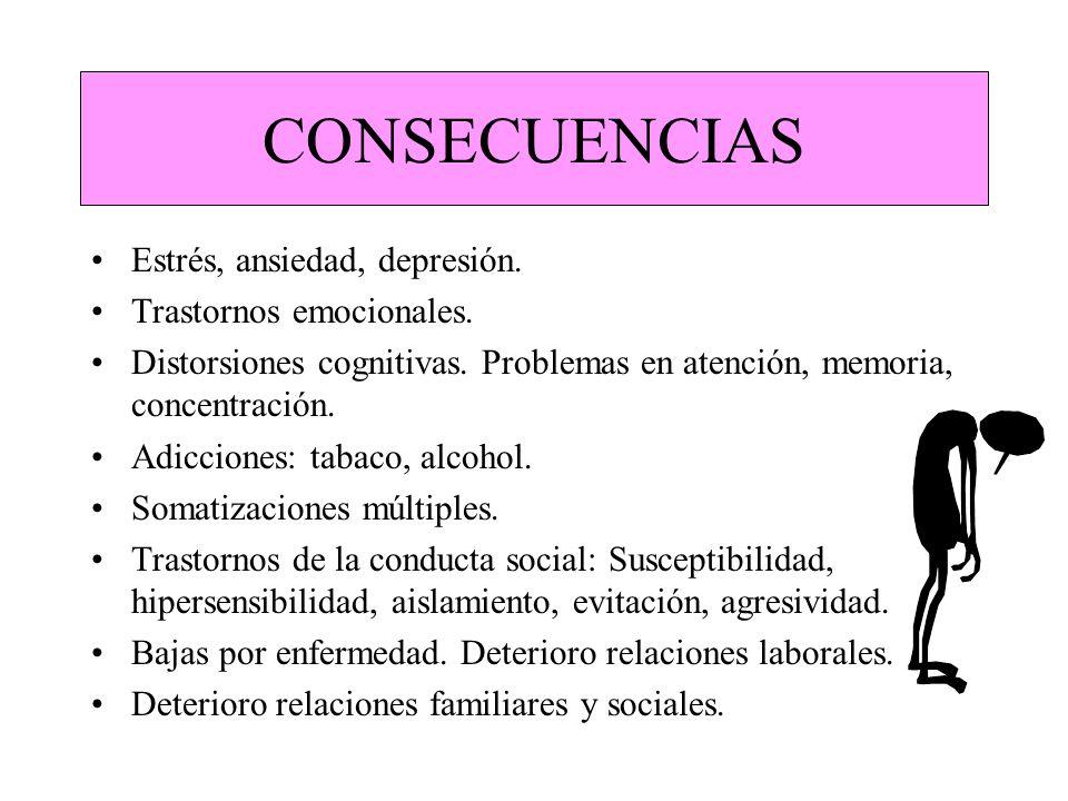 CONSECUENCIAS Estrés, ansiedad, depresión. Trastornos emocionales.