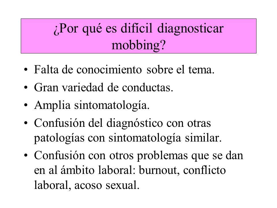 ¿Por qué es difícil diagnosticar mobbing