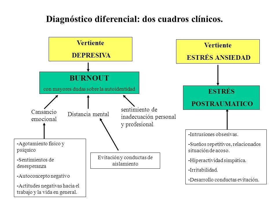 Diagnóstico diferencial: dos cuadros clínicos.