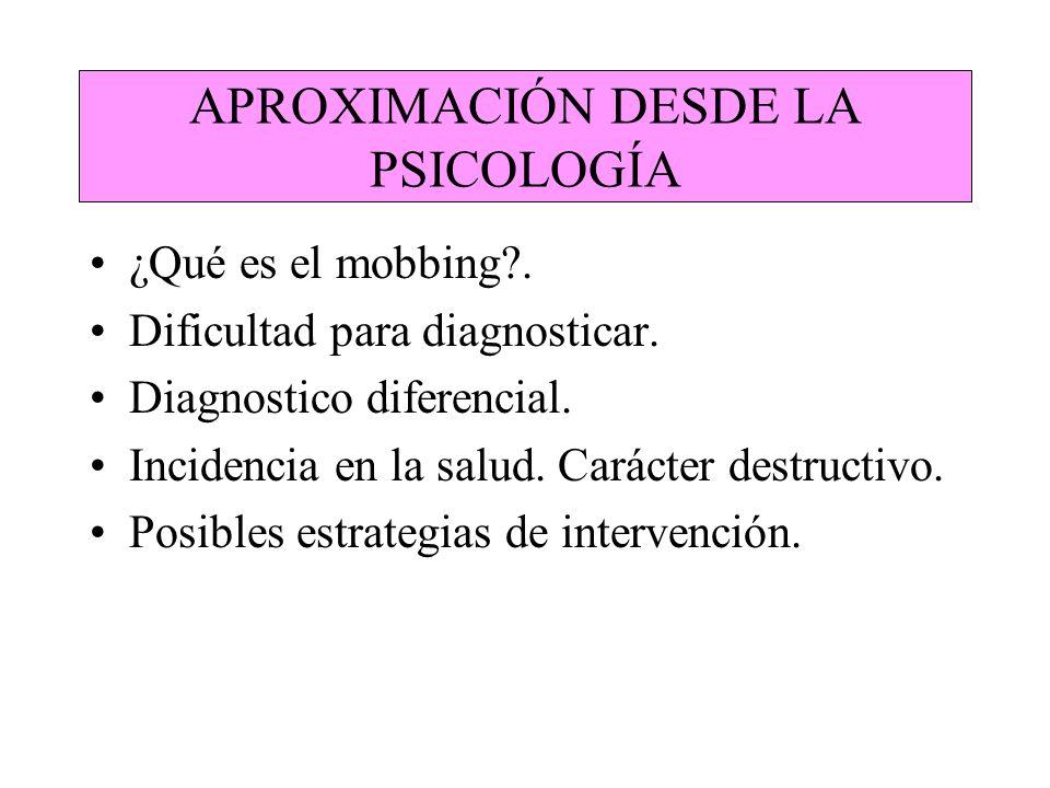 APROXIMACIÓN DESDE LA PSICOLOGÍA