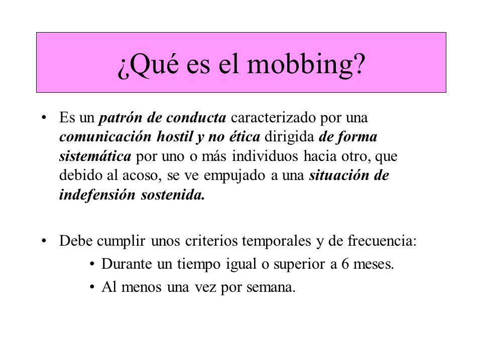 ¿Qué es el mobbing