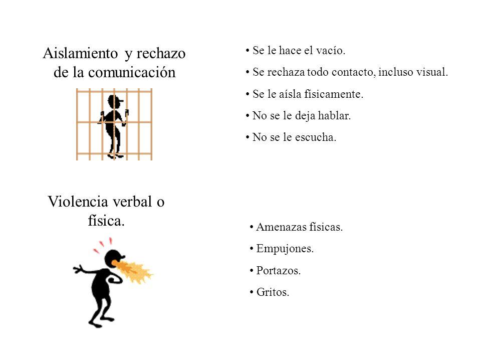 Aislamiento y rechazo de la comunicación