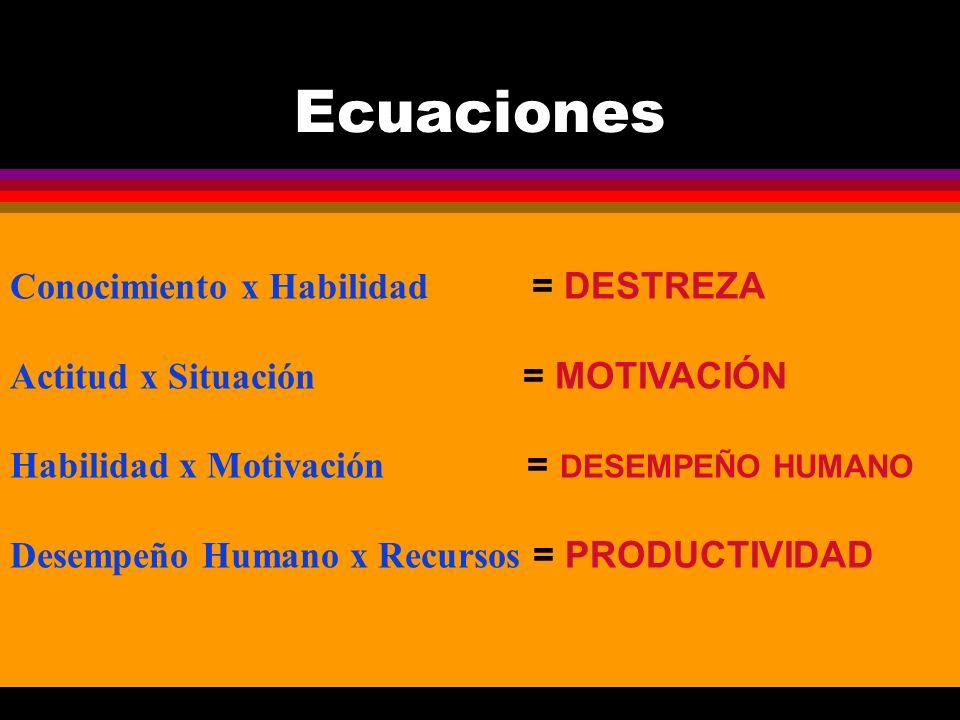 Ecuaciones Conocimiento x Habilidad = DESTREZA